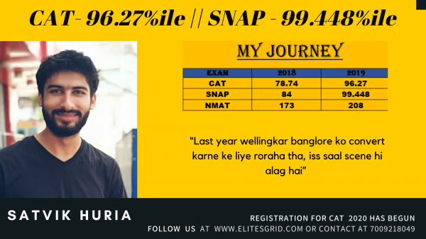 Journey from 78 percentile   to 96 percentile in CAT