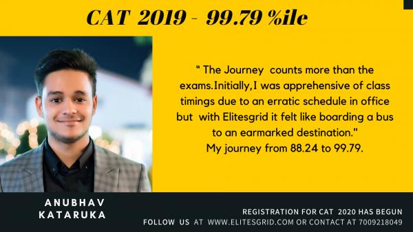 A descriptive analysis of Elitesgrid CAT course by  a 99.79 percentiler.