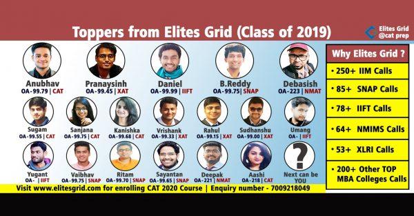 CAT Online coaching – Elites grid : Results 2019 CAT | XAT | SNAP