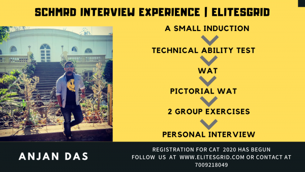 SCHMRD interview experience by Anjan das | SNAP | Elites grid
